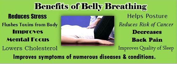 BellyBreathing