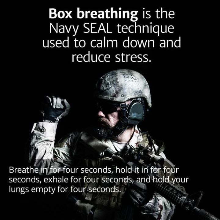 Box Breathing – If its good enough for NavySeals…