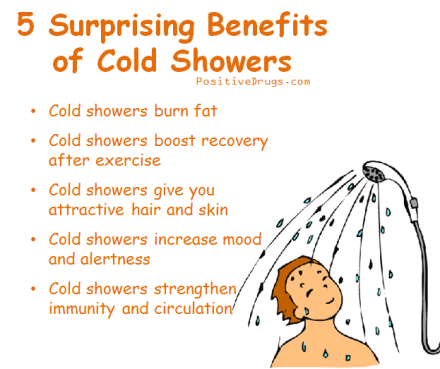 Cold Showers – More than justuncomfortable