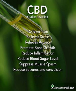 What does CBD help youwith?