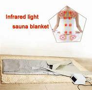 Sauna Blankets –Far Infra RedHeat